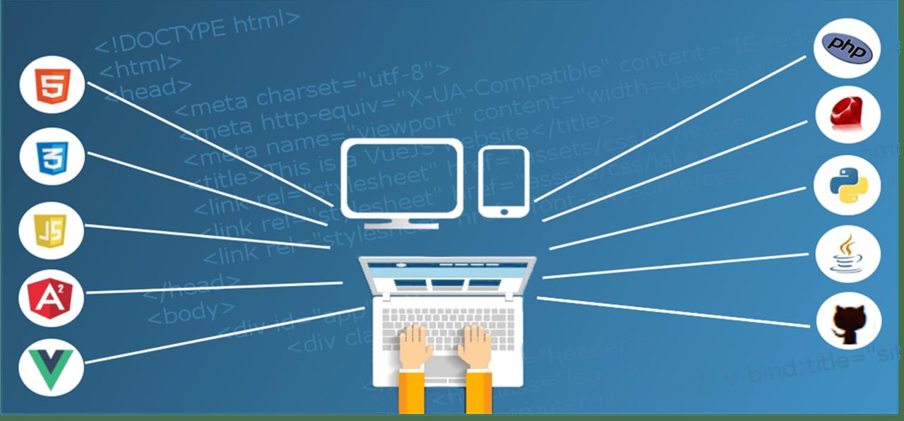 تطوير المواقع الإلكترونية – افعلها بنفسك؟